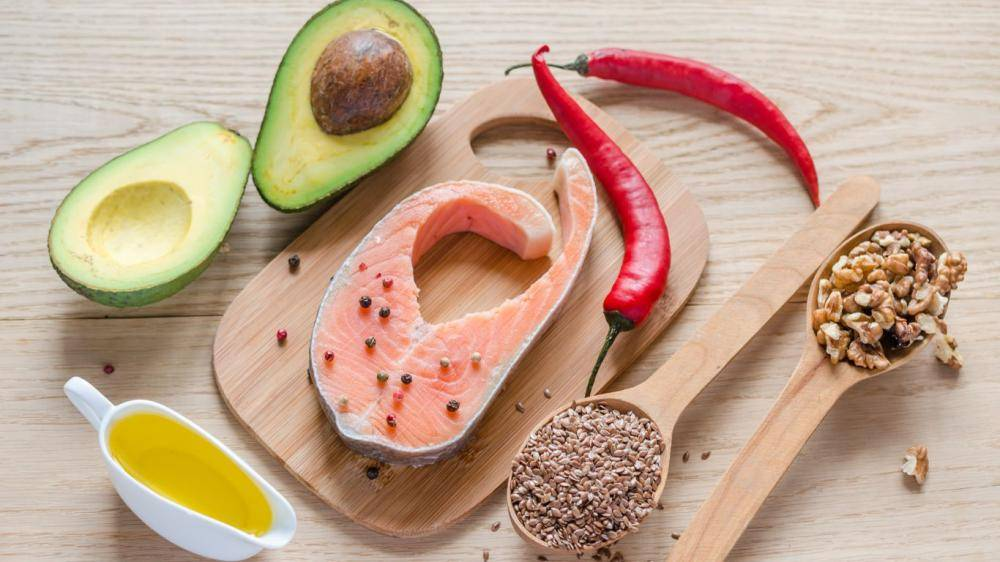 How many grams of fat per day should a woman eat?