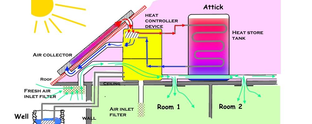 air-heating-00